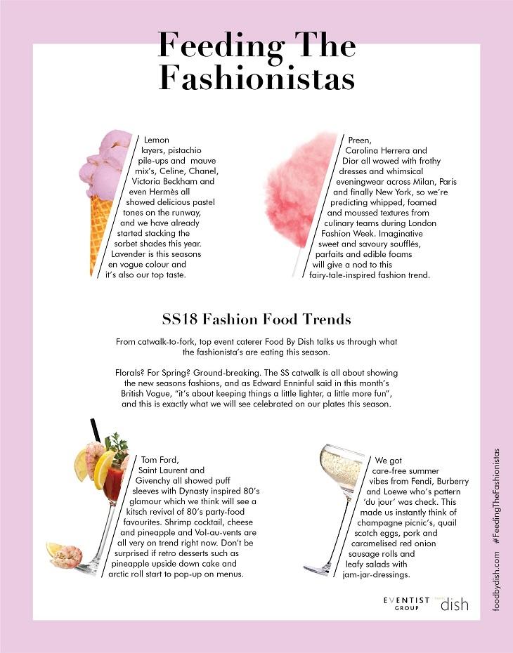Fashion Food Trends